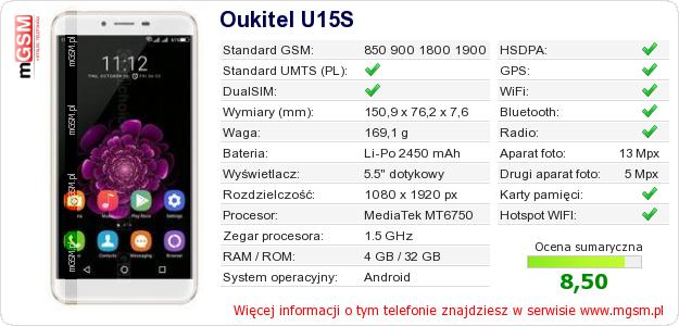 Dane telefonu Oukitel U15S