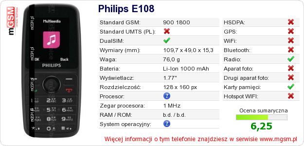 Dane telefonu Philips E108