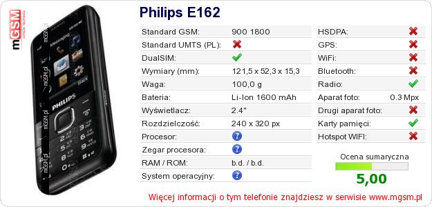 Dane telefonu Philips E162