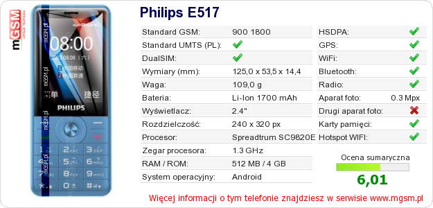 Dane telefonu Philips E517