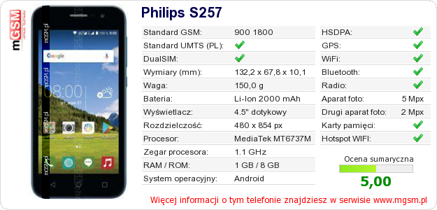 Dane telefonu Philips S257