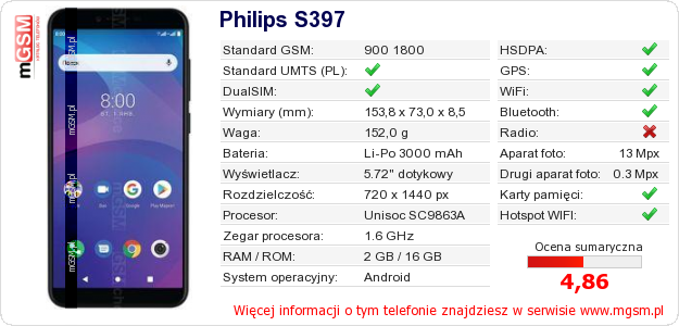 Dane telefonu Philips S397
