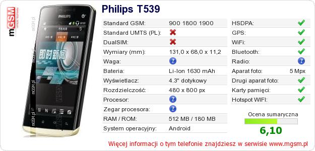 Dane telefonu Philips T539
