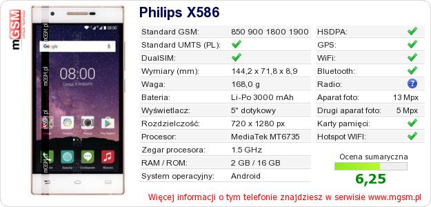 Dane telefonu Philips X586