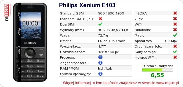 Dane telefonu Philips Xenium E103