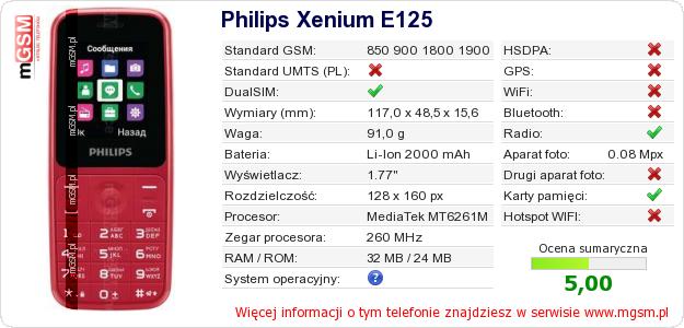 Dane telefonu Philips Xenium E125