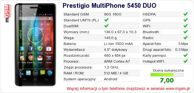 Dane telefonu Prestigio MultiPhone 5450 DUO