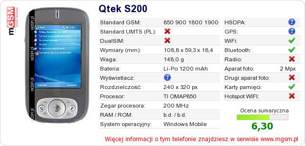 Вместо серебристого (у s100) или серого (у s110), корпус модели s200