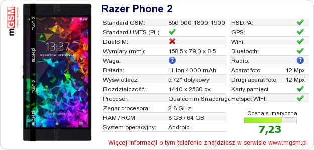 Dane telefonu Razer Phone 2