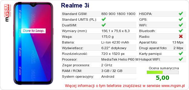 Dane telefonu Realme 3i
