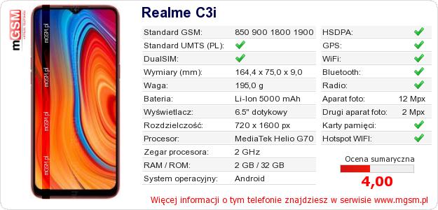 Dane telefonu Realme C3i