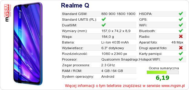 Dane telefonu Realme Q