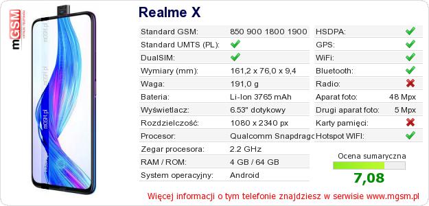 Dane telefonu Realme X