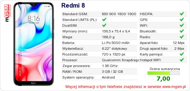 Dane telefonu Redmi 8