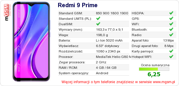 Dane telefonu Redmi 9 Prime