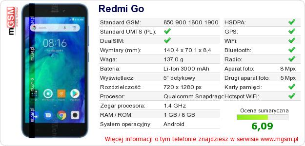 Dane telefonu Redmi Go