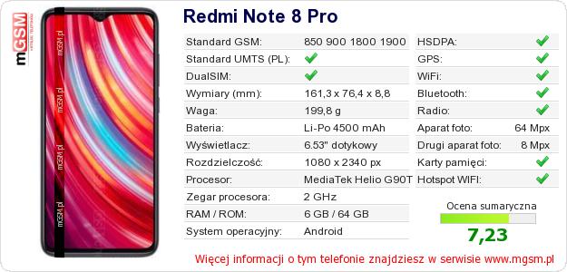 Dane telefonu Redmi Note 8 Pro