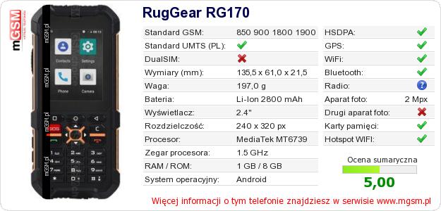 Dane telefonu RugGear RG170