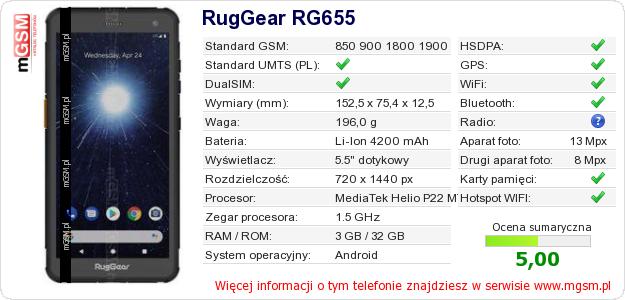 Dane telefonu RugGear RG655