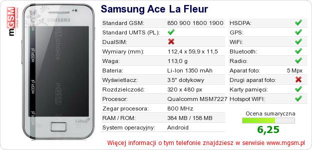 Dane telefonu Samsung Ace La Fleur