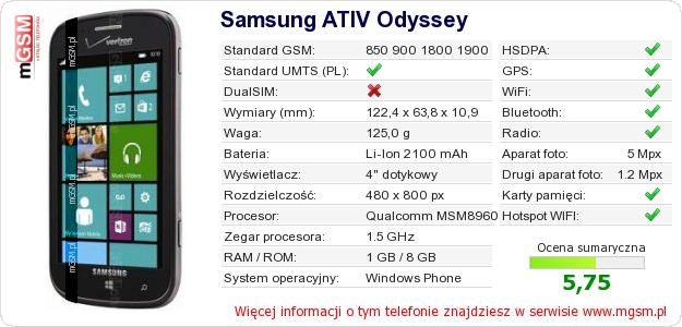 Dane telefonu Samsung ATIV Odyssey