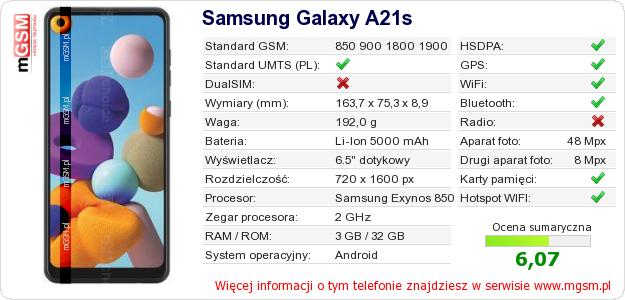 Dane telefonu Samsung Galaxy A21s