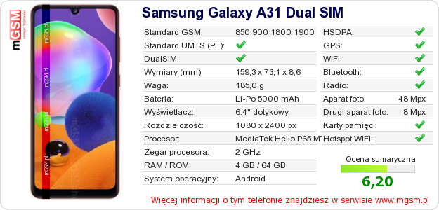 Dane telefonu Samsung Galaxy A31 Dual SIM