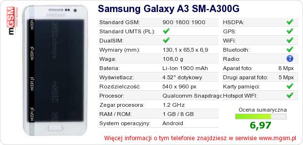 Dane telefonu Samsung Galaxy A3 SM-A300G