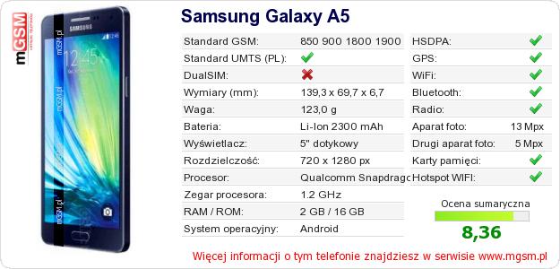 Dane telefonu Samsung Galaxy A5