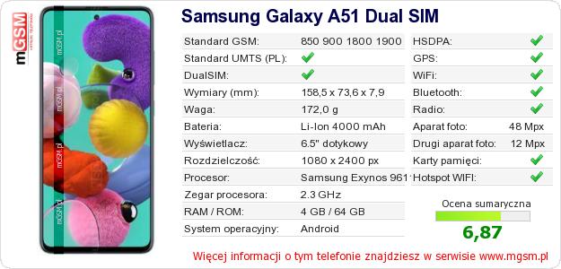 Dane telefonu Samsung Galaxy A51 Dual SIM