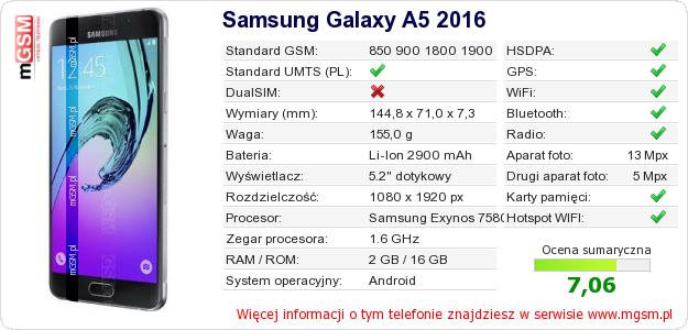 Dane telefonu Samsung Galaxy A5 2016
