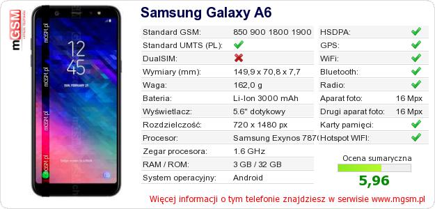 Dane telefonu Samsung Galaxy A6