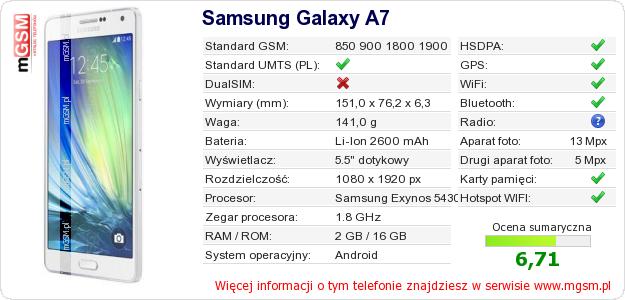 Dane telefonu Samsung Galaxy A7