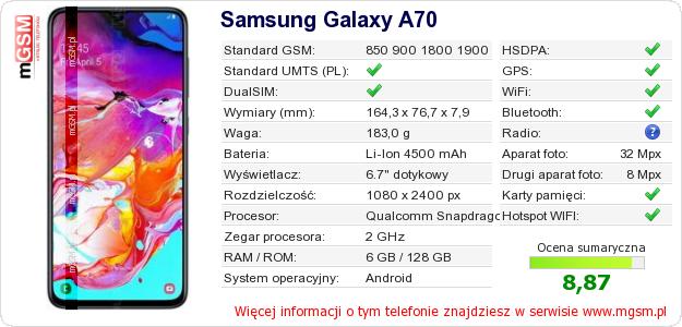 Dane telefonu Samsung Galaxy A70