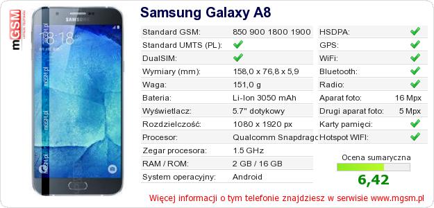Dane telefonu Samsung Galaxy A8
