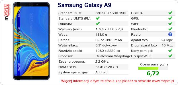 Dane telefonu Samsung Galaxy A9