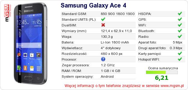 Dane telefonu Samsung Galaxy Ace 4