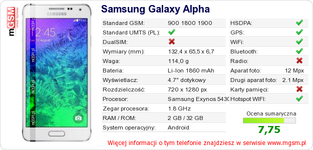Dane telefonu Samsung Galaxy Alpha
