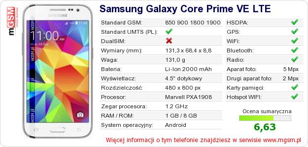 Dane telefonu Samsung Galaxy Core Prime VE LTE