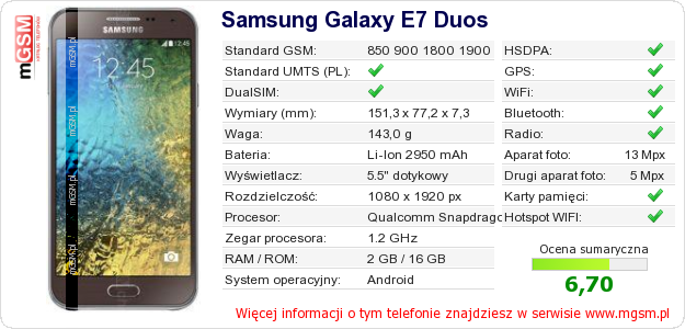 Dane telefonu Samsung Galaxy E7 Duos