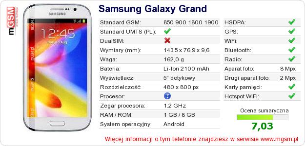 Dane telefonu Samsung Galaxy Grand