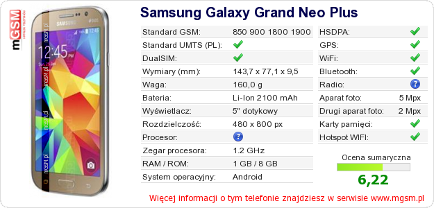 Dane telefonu Samsung Galaxy Grand Neo Plus