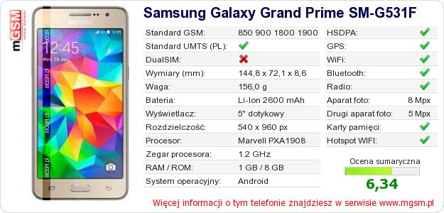 Dane telefonu Samsung Galaxy Grand Prime SM-G531F