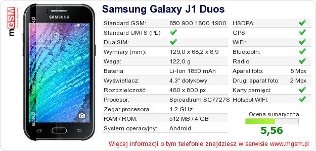 Dane telefonu Samsung Galaxy J1 Duos