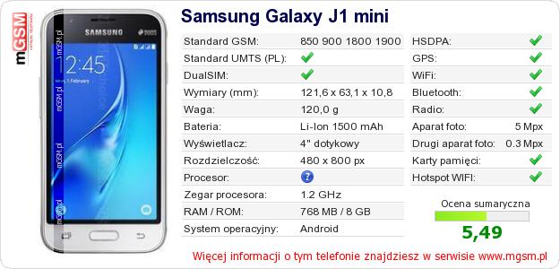 Dane telefonu Samsung Galaxy J1 mini