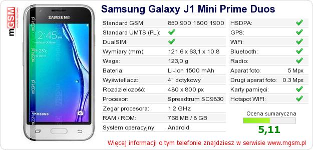 Dane telefonu Samsung Galaxy J1 Mini Prime Duos