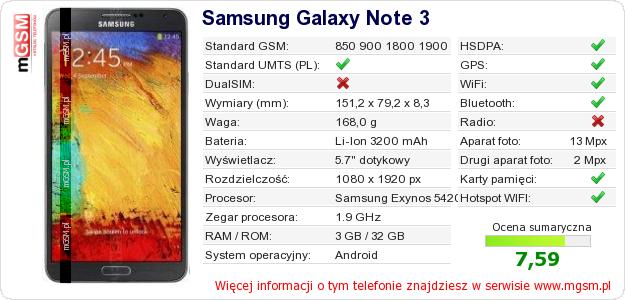 Dane telefonu Samsung Galaxy Note 3