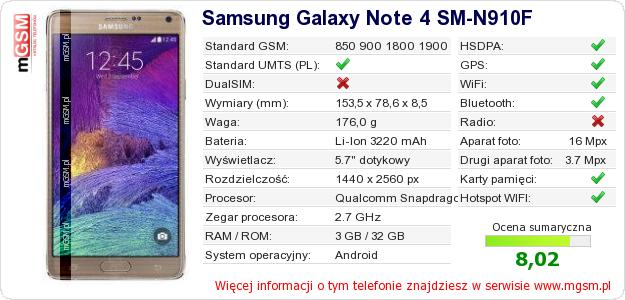 Dane telefonu Samsung Galaxy Note 4 SM-N910F
