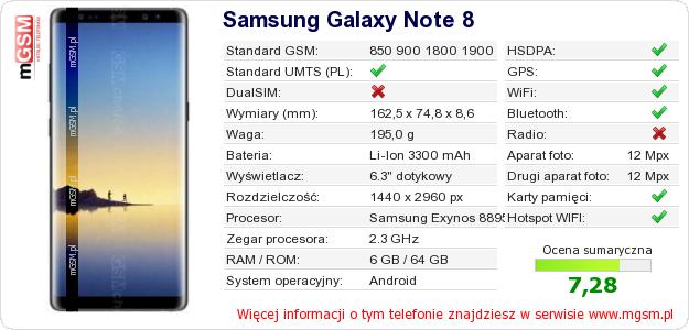 Dane telefonu Samsung Galaxy Note 8
