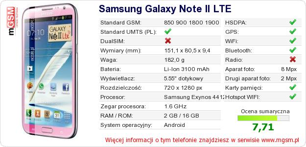 Dane telefonu Samsung Galaxy Note II LTE